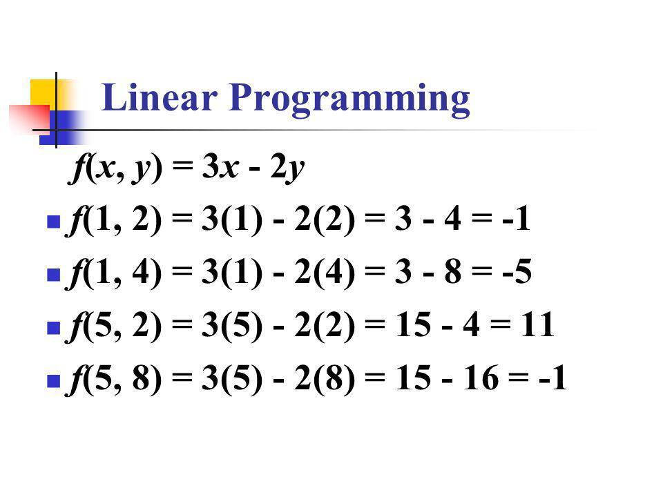 Linear Programming f(x, y) = 3x - 2y f(1, 2) = 3(1) - 2(2) = 3 - 4 = -1 f(1, 4) = 3(1) - 2(4) = 3 - 8 = -5 f(5, 2) = 3(5) - 2(2) = 15 - 4 = 11 f(5, 8) = 3(5) - 2(8) = 15 - 16 = -1