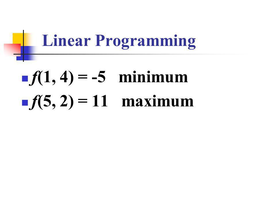 Linear Programming f(1, 4) = -5 minimum f(5, 2) = 11 maximum