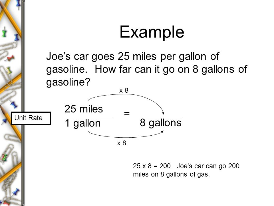 Example Joes car goes 25 miles per gallon of gasoline. How far can it go on 8 gallons of gasoline? 25 miles 1 gallon Unit Rate = 8 gallons x 8 25 x 8