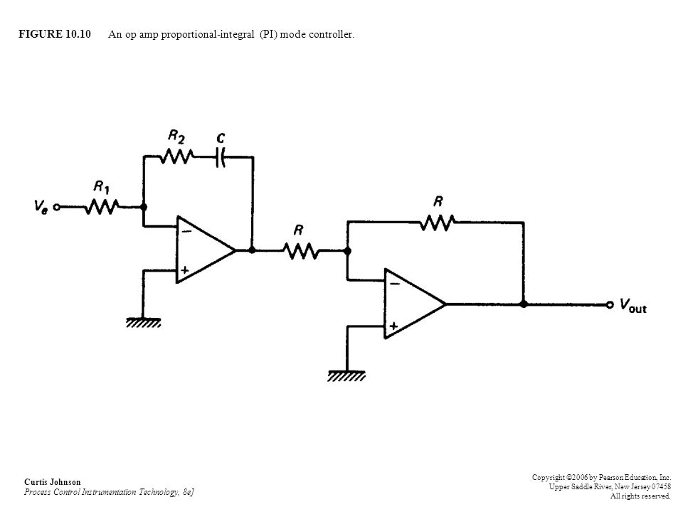 FIGURE 10.10 An op amp proportional-integral (PI) mode controller. Curtis Johnson Process Control Instrumentation Technology, 8e] Copyright ©2006 by P