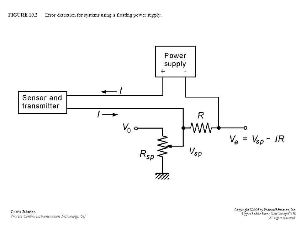 FIGURE 10.2 Error detection for systems using a floating power supply. Curtis Johnson Process Control Instrumentation Technology, 8e] Copyright ©2006
