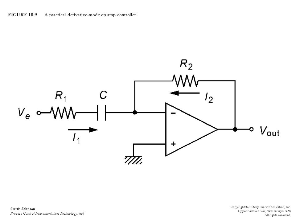 FIGURE 10.9 A practical derivative-mode op amp controller. Curtis Johnson Process Control Instrumentation Technology, 8e] Copyright ©2006 by Pearson E