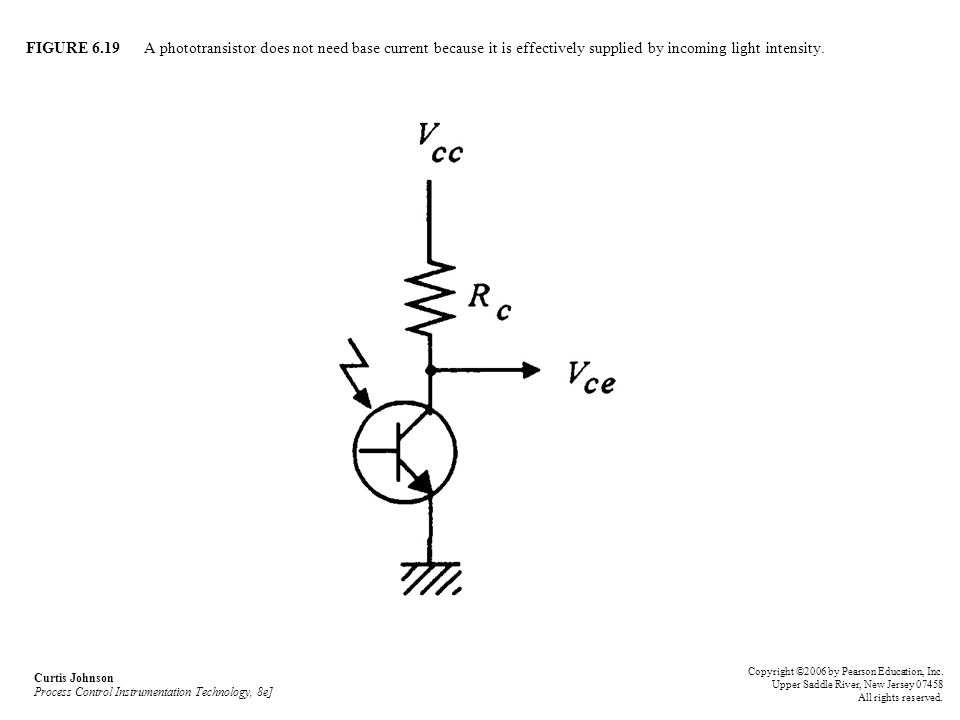 FIGURE 6.19 A phototransistor does not need base current because it is effectively supplied by incoming light intensity. Curtis Johnson Process Contro