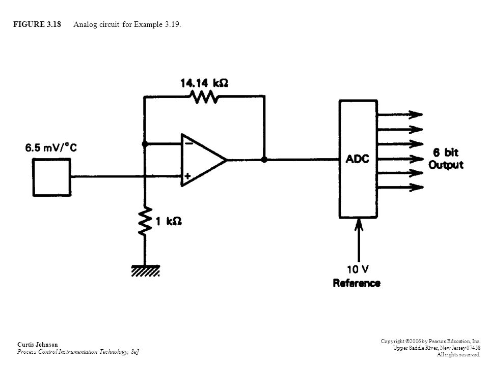 FIGURE 3.18 Analog circuit for Example 3.19. Curtis Johnson Process Control Instrumentation Technology, 8e] Copyright ©2006 by Pearson Education, Inc.
