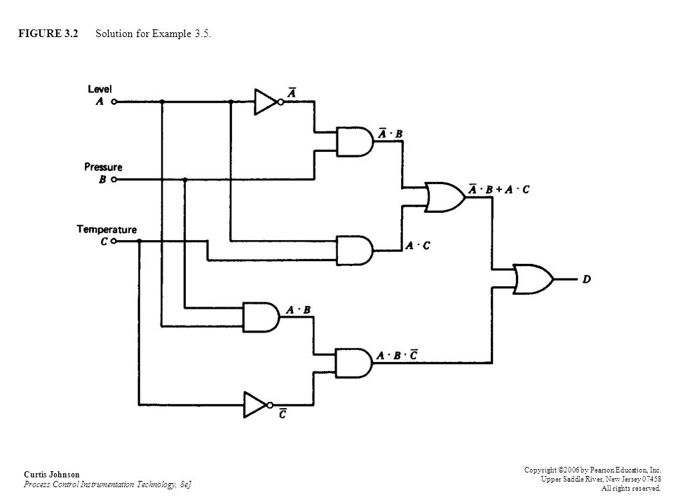 FIGURE 3.2 Solution for Example 3.5. Curtis Johnson Process Control Instrumentation Technology, 8e] Copyright ©2006 by Pearson Education, Inc. Upper S