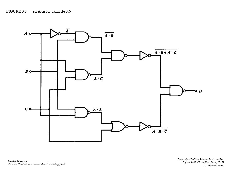 FIGURE 3.3 Solution for Example 3.6.