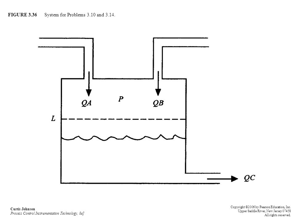 FIGURE 3.36 System for Problems 3.10 and 3.14.
