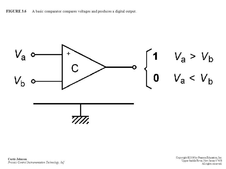 FIGURE 3.6 A basic comparator compares voltages and produces a digital output. Curtis Johnson Process Control Instrumentation Technology, 8e] Copyrigh