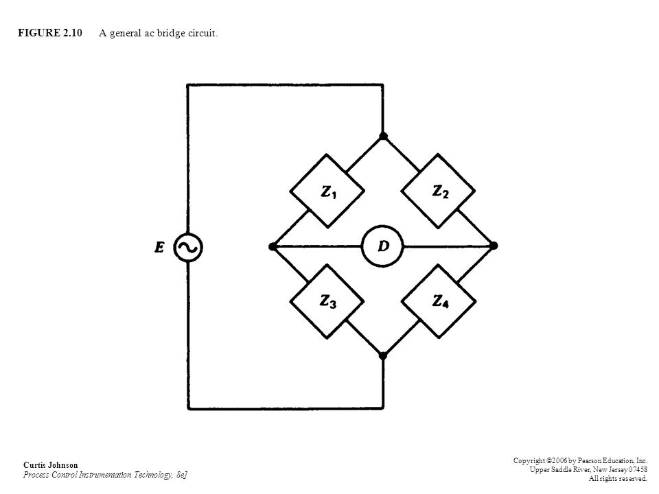 FIGURE 2.10 A general ac bridge circuit. Curtis Johnson Process Control Instrumentation Technology, 8e] Copyright ©2006 by Pearson Education, Inc. Upp