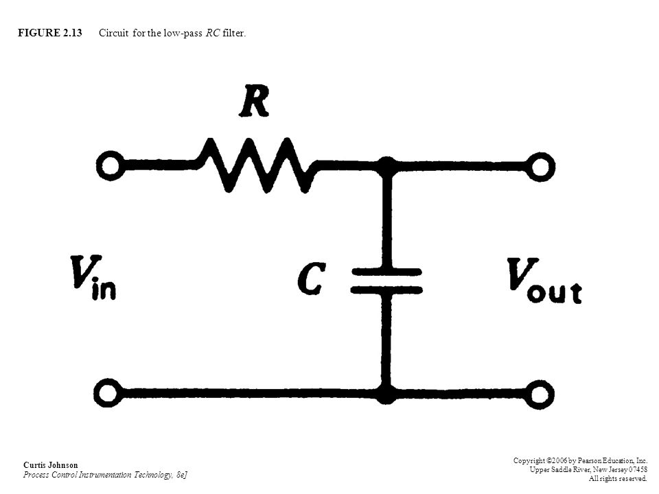 FIGURE 2.13 Circuit for the low-pass RC filter. Curtis Johnson Process Control Instrumentation Technology, 8e] Copyright ©2006 by Pearson Education, I