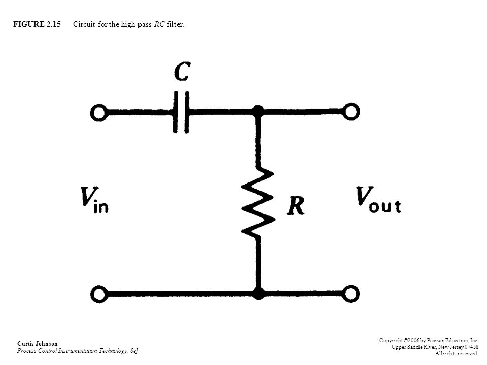 FIGURE 2.15 Circuit for the high-pass RC filter. Curtis Johnson Process Control Instrumentation Technology, 8e] Copyright ©2006 by Pearson Education,