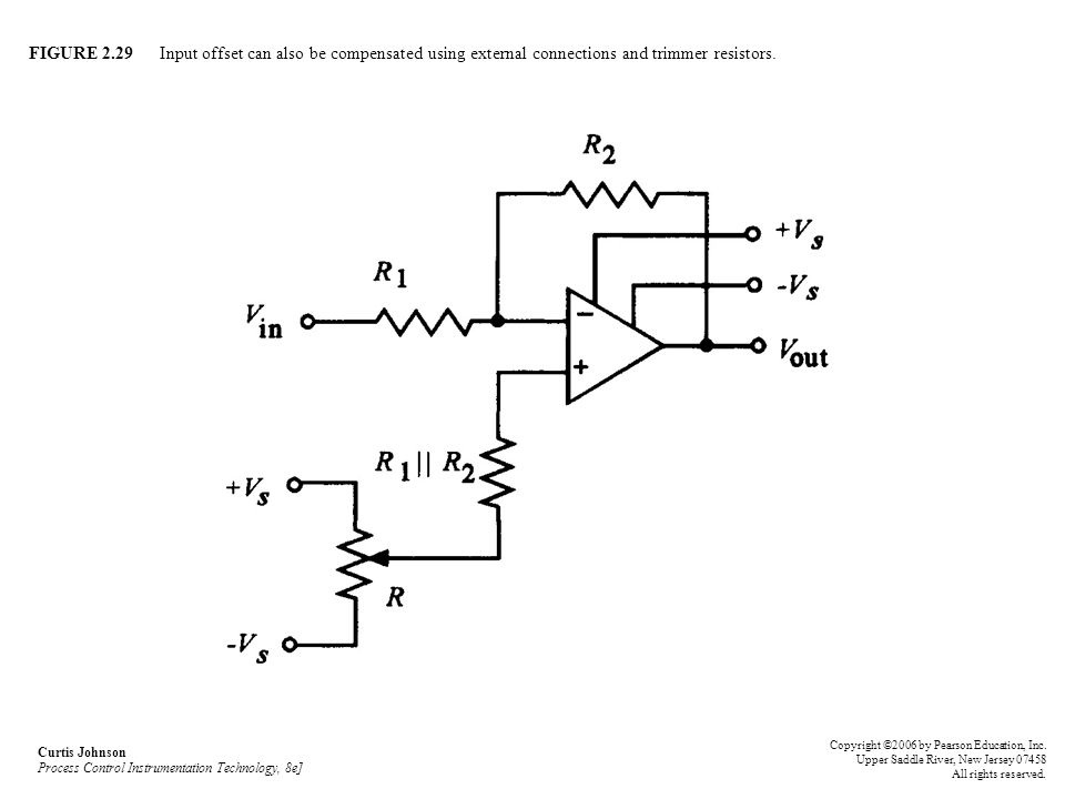 FIGURE 2.29 Input offset can also be compensated using external connections and trimmer resistors. Curtis Johnson Process Control Instrumentation Tech