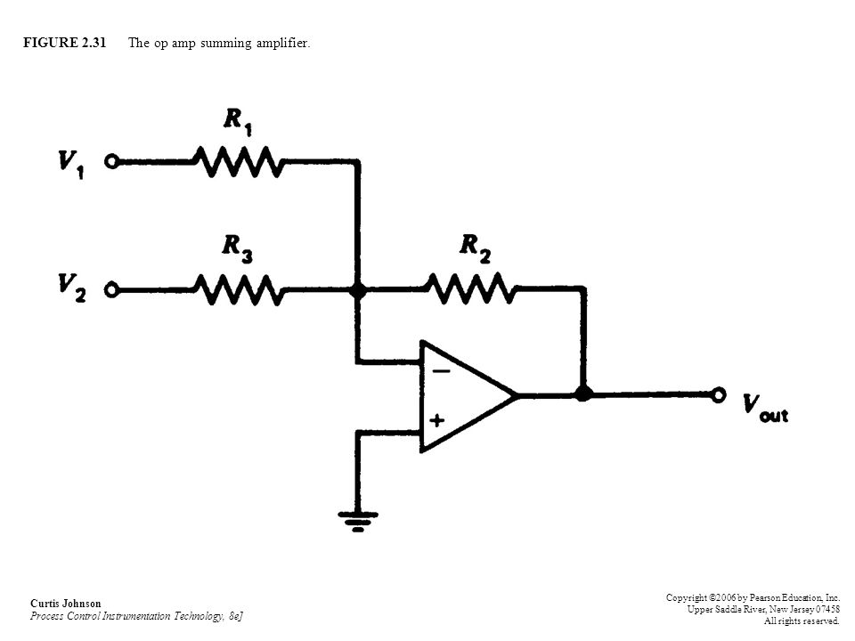 FIGURE 2.31 The op amp summing amplifier. Curtis Johnson Process Control Instrumentation Technology, 8e] Copyright ©2006 by Pearson Education, Inc. Up