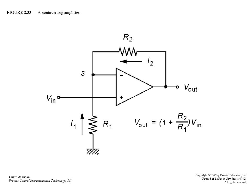 FIGURE 2.33 A noninverting amplifier. Curtis Johnson Process Control Instrumentation Technology, 8e] Copyright ©2006 by Pearson Education, Inc. Upper