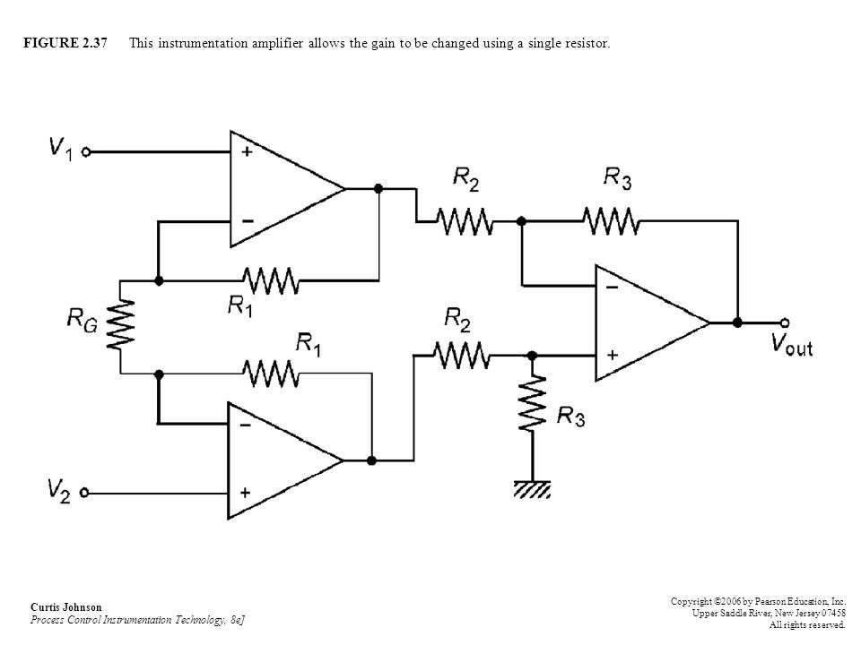 FIGURE 2.37 This instrumentation amplifier allows the gain to be changed using a single resistor. Curtis Johnson Process Control Instrumentation Techn