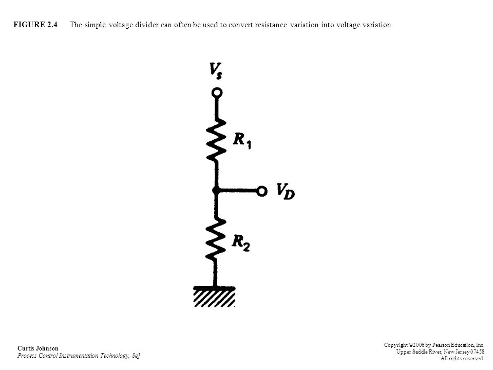 FIGURE 2.4 The simple voltage divider can often be used to convert resistance variation into voltage variation. Curtis Johnson Process Control Instrum