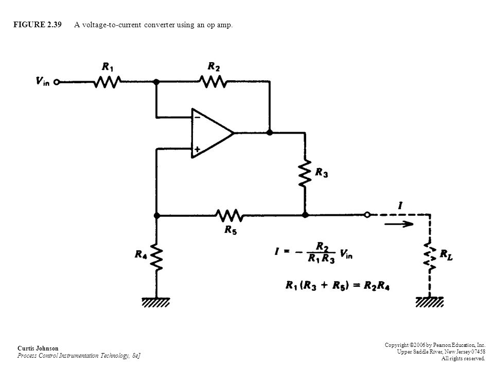 FIGURE 2.39 A voltage-to-current converter using an op amp. Curtis Johnson Process Control Instrumentation Technology, 8e] Copyright ©2006 by Pearson