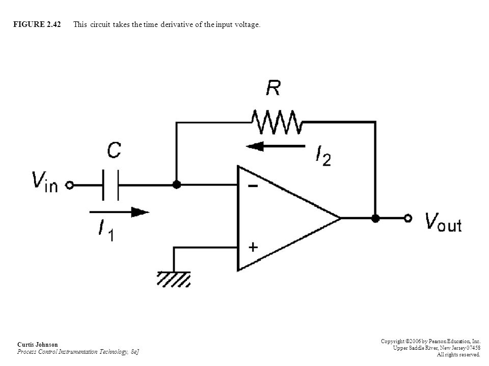 FIGURE 2.42 This circuit takes the time derivative of the input voltage. Curtis Johnson Process Control Instrumentation Technology, 8e] Copyright ©200