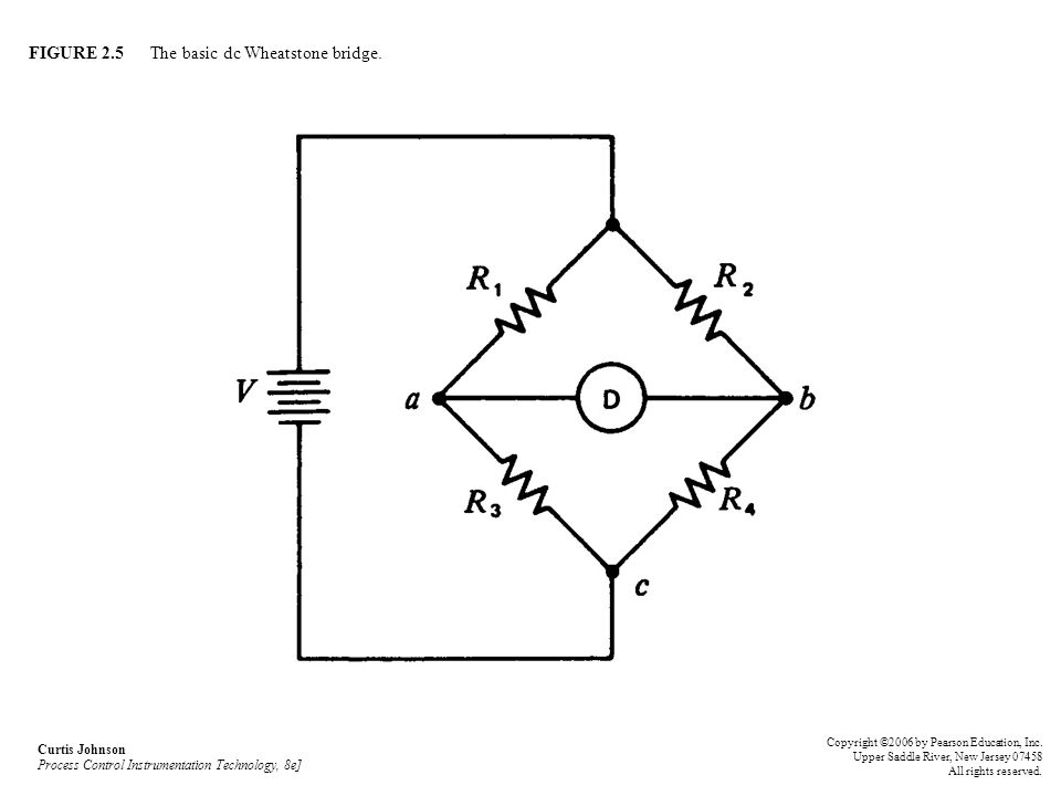 FIGURE 2.5 The basic dc Wheatstone bridge. Curtis Johnson Process Control Instrumentation Technology, 8e] Copyright ©2006 by Pearson Education, Inc. U