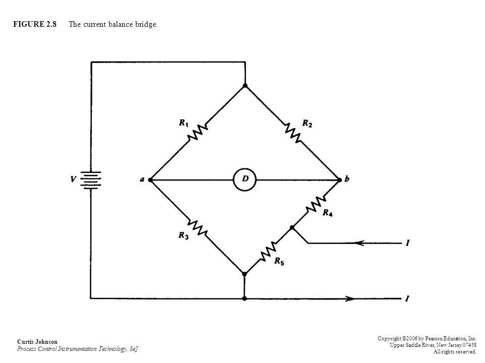 FIGURE 2.8 The current balance bridge. Curtis Johnson Process Control Instrumentation Technology, 8e] Copyright ©2006 by Pearson Education, Inc. Upper