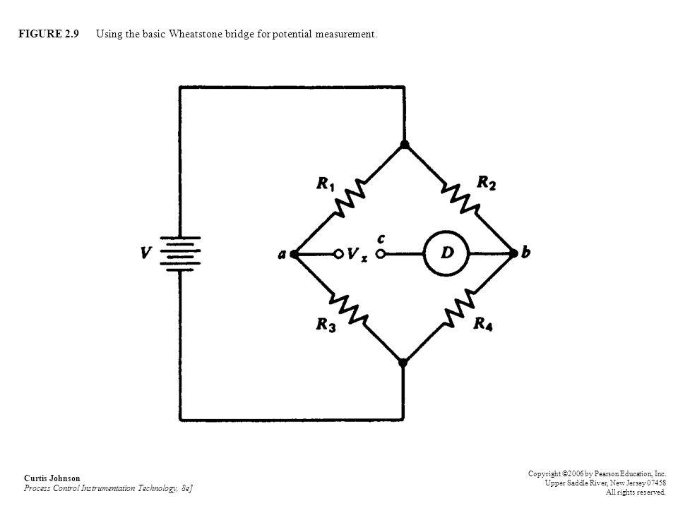 FIGURE 2.9 Using the basic Wheatstone bridge for potential measurement. Curtis Johnson Process Control Instrumentation Technology, 8e] Copyright ©2006