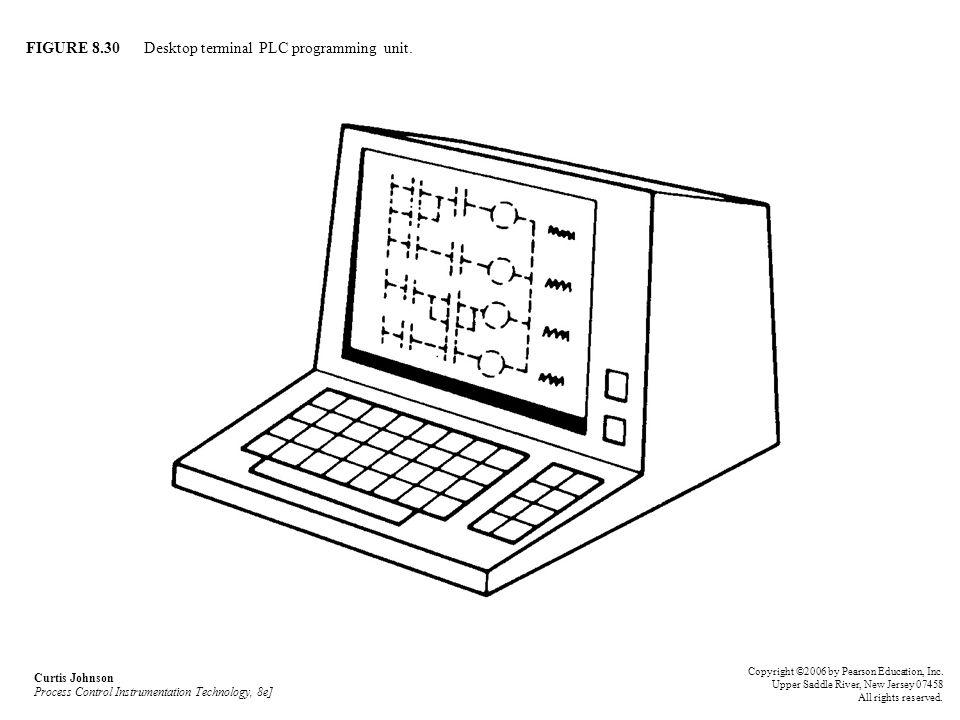 FIGURE 8.30 Desktop terminal PLC programming unit. Curtis Johnson Process Control Instrumentation Technology, 8e] Copyright ©2006 by Pearson Education