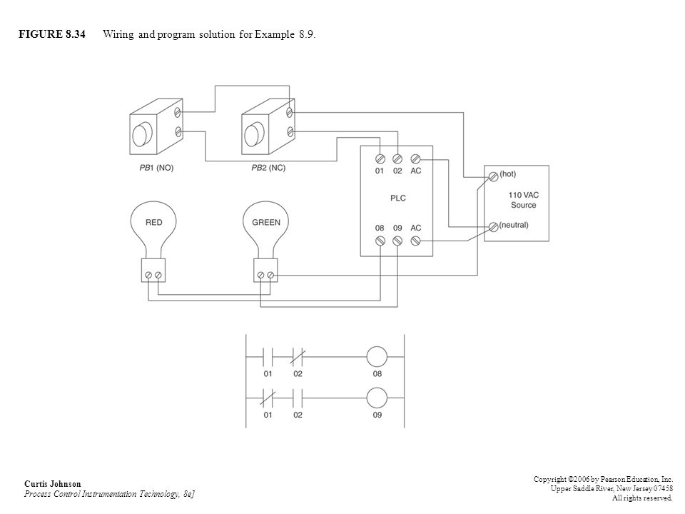 FIGURE 8.34 Wiring and program solution for Example 8.9. Curtis Johnson Process Control Instrumentation Technology, 8e] Copyright ©2006 by Pearson Edu