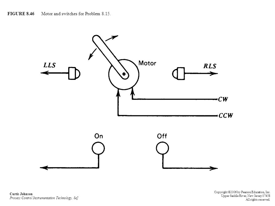 FIGURE 8.46 Motor and switches for Problem 8.15. Curtis Johnson Process Control Instrumentation Technology, 8e] Copyright ©2006 by Pearson Education,