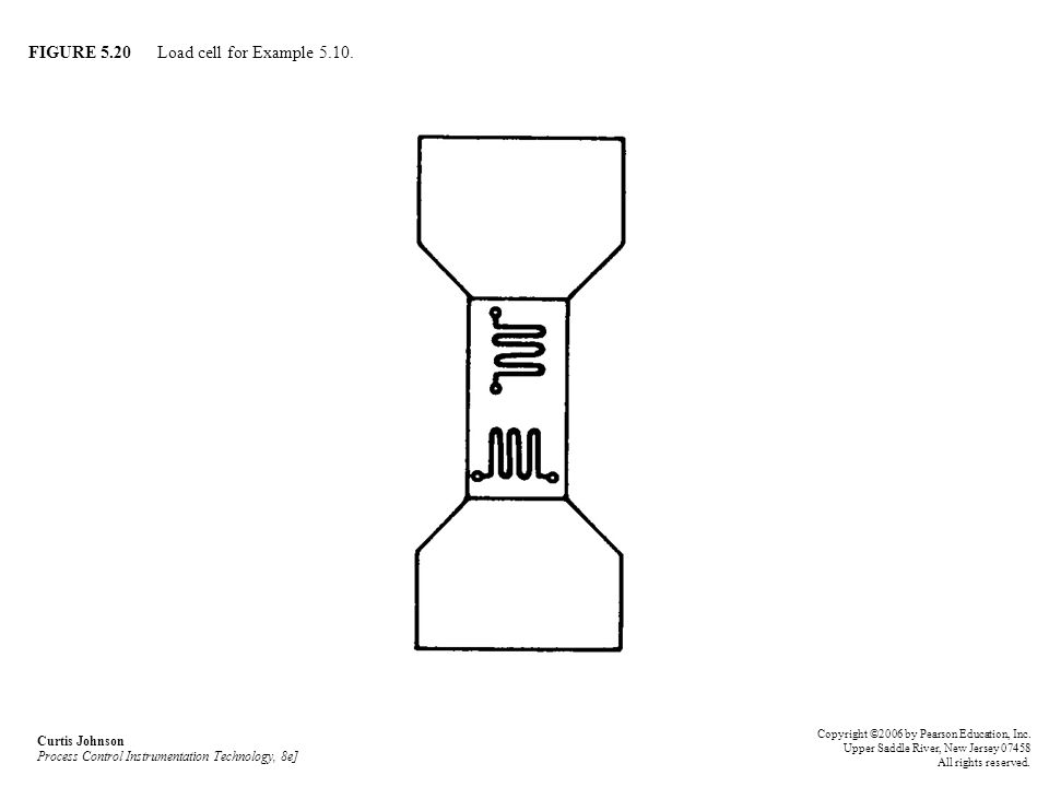 FIGURE 5.20 Load cell for Example 5.10. Curtis Johnson Process Control Instrumentation Technology, 8e] Copyright ©2006 by Pearson Education, Inc. Uppe