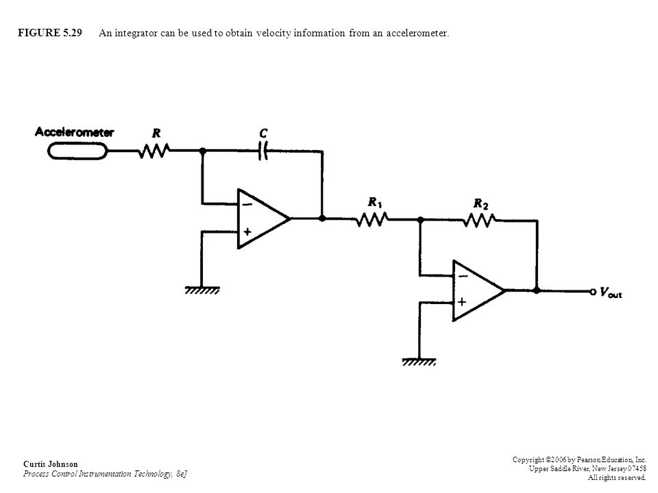 FIGURE 5.29 An integrator can be used to obtain velocity information from an accelerometer. Curtis Johnson Process Control Instrumentation Technology,
