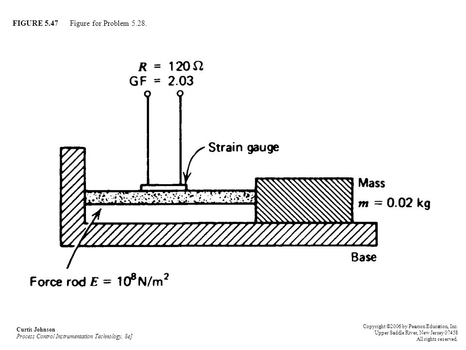 FIGURE 5.47 Figure for Problem 5.28. Curtis Johnson Process Control Instrumentation Technology, 8e] Copyright ©2006 by Pearson Education, Inc. Upper S