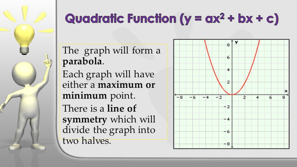 The graph will form a parabola. Each graph will have either a maximum or minimum point.