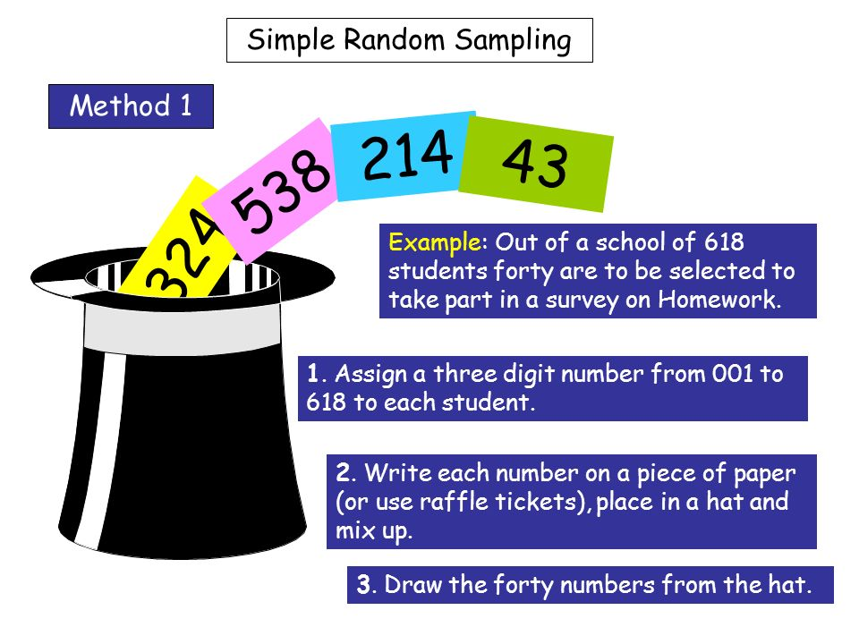 Hat Simple Random Sampling 324 538 214 43 Method 1 Example: Out of a school of 618 students forty are to be selected to take part in a survey on Homework.