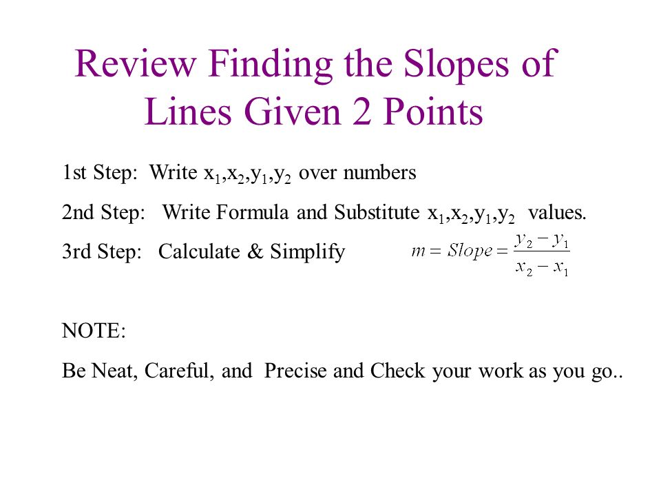 Review Finding the Slopes of Lines Given 2 Points 1st Step: Write x 1,x 2,y 1,y 2 over numbers 2nd Step: Write Formula and Substitute x 1,x 2,y 1,y 2