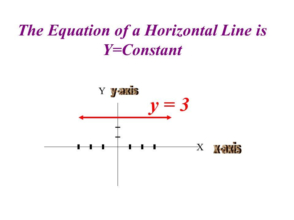 The Equation of a Horizontal Line is Y=Constant Y X y = 3