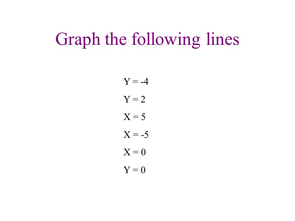 Perpendicular Lines Have Neg. Reciprocal Slopes (0,0) 1 2 3 1 2 4 3 56