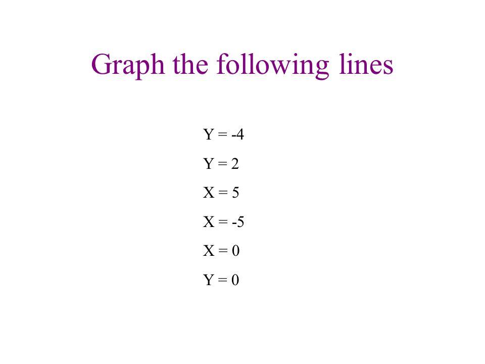Graph the following lines Y = -4 Y = 2 X = 5 X = -5 X = 0 Y = 0
