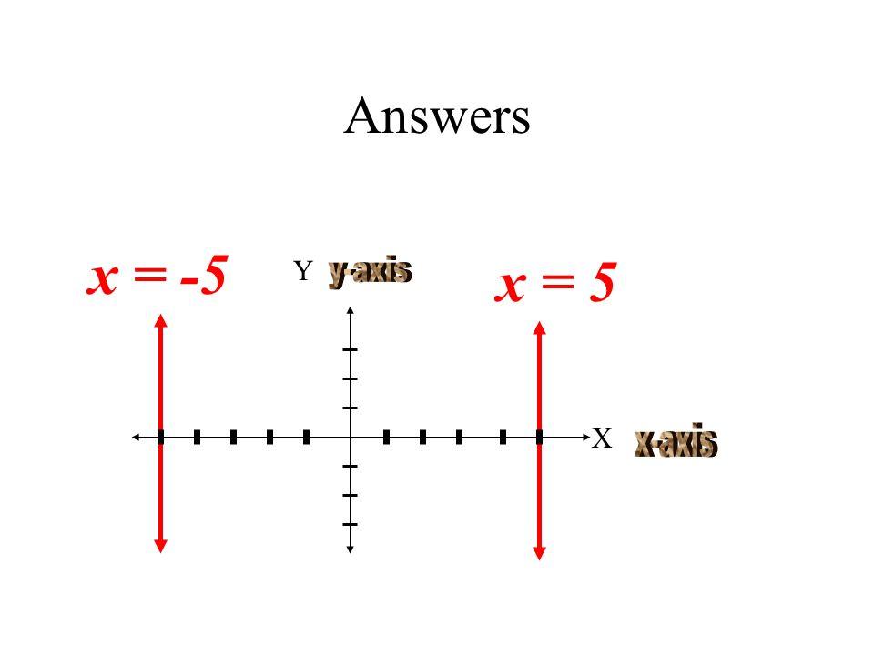 Answers Y X y = -4 y = 2