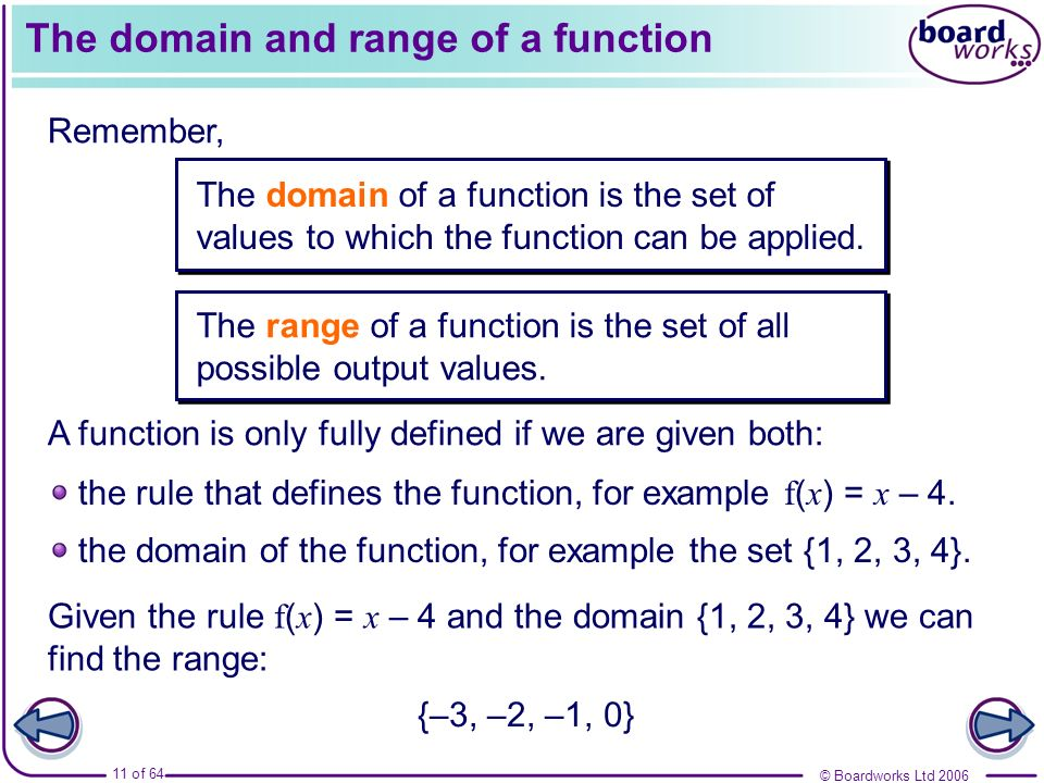 © Boardworks Ltd 2006 11 of 64 The domain and range of a function Remember, A function is only fully defined if we are given both: the rule that defin