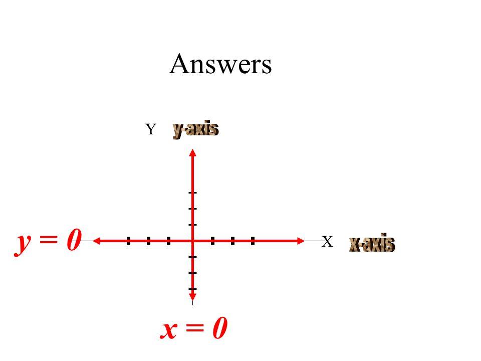 Answers Y X x = 0 y = 0