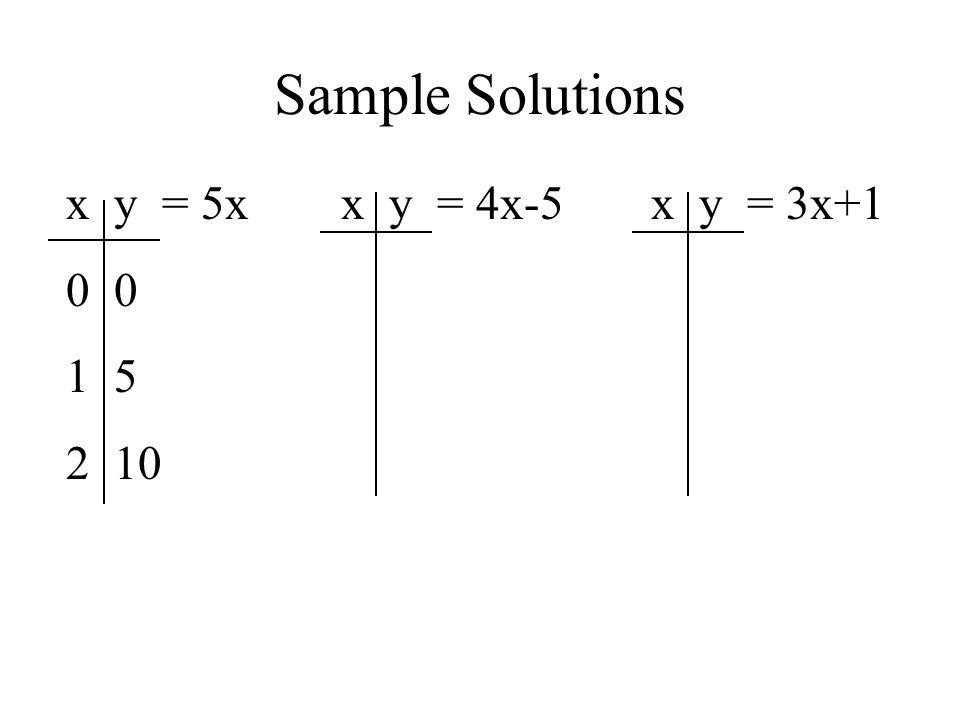 Sample Solutions x y = 5x 0 15 210 x y = 4x-5x y = 3x+1