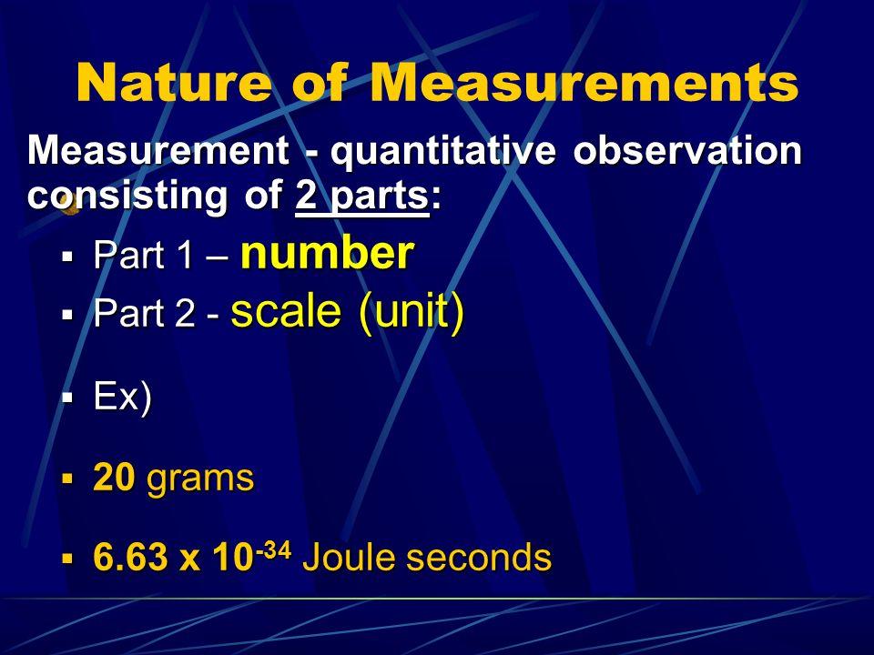 Conversion factors 1 1 m= 100 cm