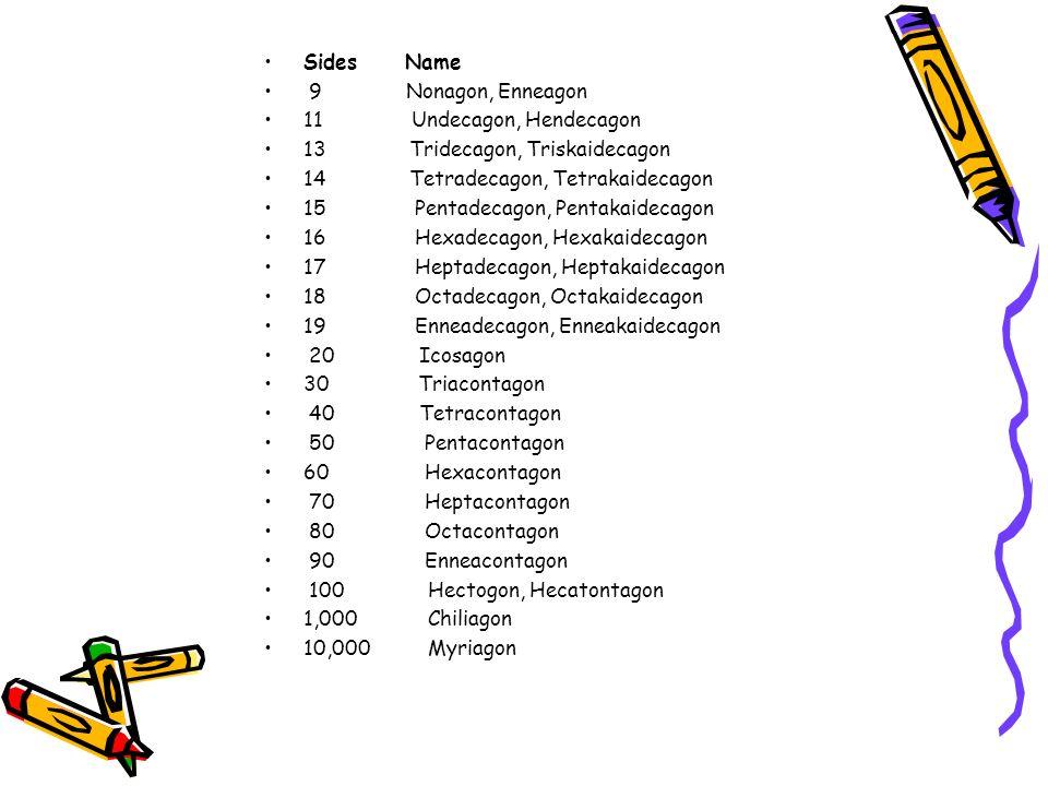 Sides Name 9 Nonagon, Enneagon 11 Undecagon, Hendecagon 13 Tridecagon, Triskaidecagon 14 Tetradecagon, Tetrakaidecagon 15 Pentadecagon, Pentakaidecago