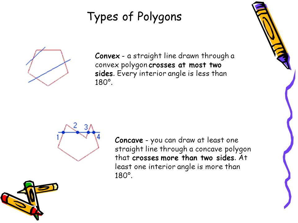 Types of Polygons Convex - a straight line drawn through a convex polygon crosses at most two sides. Every interior angle is less than 180°. Concave -