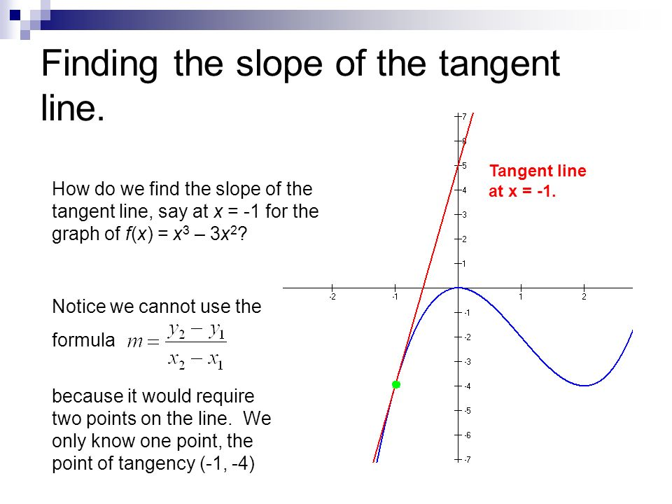 Finding the slope of the tangent line. Notice we cannot use the formula because it would require two points on the line. We only know one point, the p