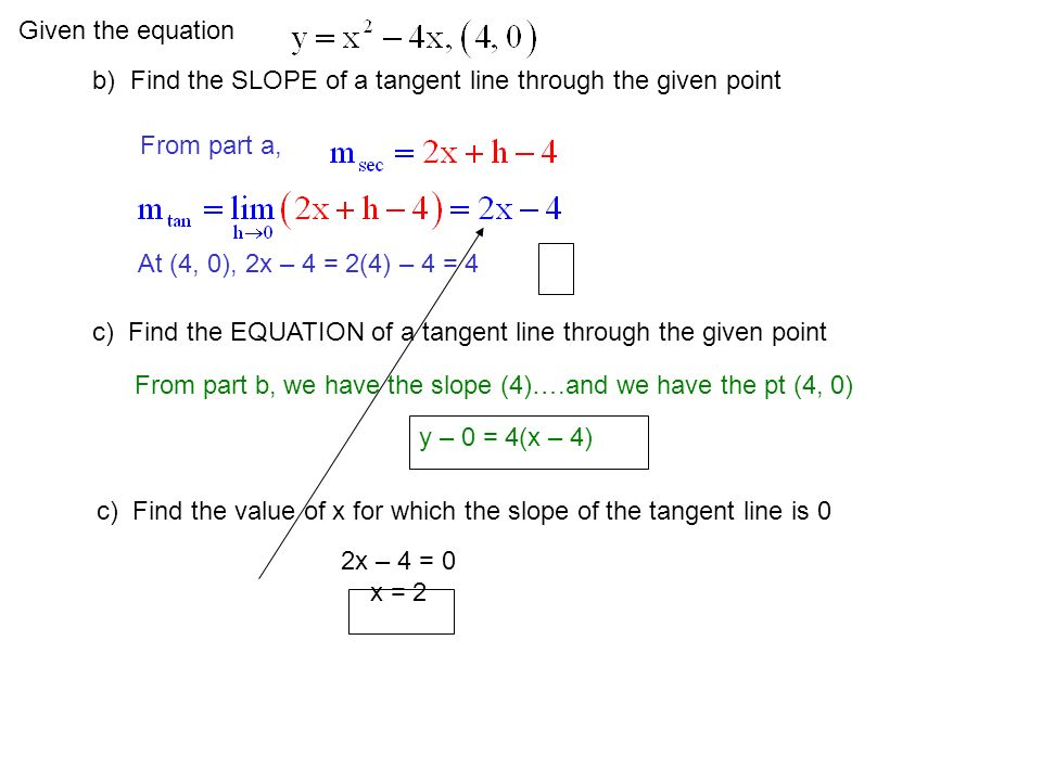 Given the equation b) Find the SLOPE of a tangent line through the given point From part a, At (4, 0), 2x – 4 = 2(4) – 4 = 4 c) Find the EQUATION of a