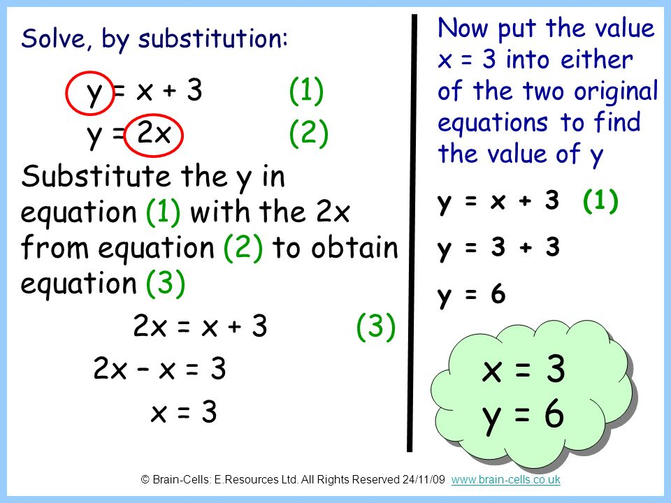 Solve, by substitution: y = x + 3 (1) y = 2x (2) Substitute the y in equation (1) with the 2x from equation (2) to obtain equation (3) 2x = x + 3 (3)