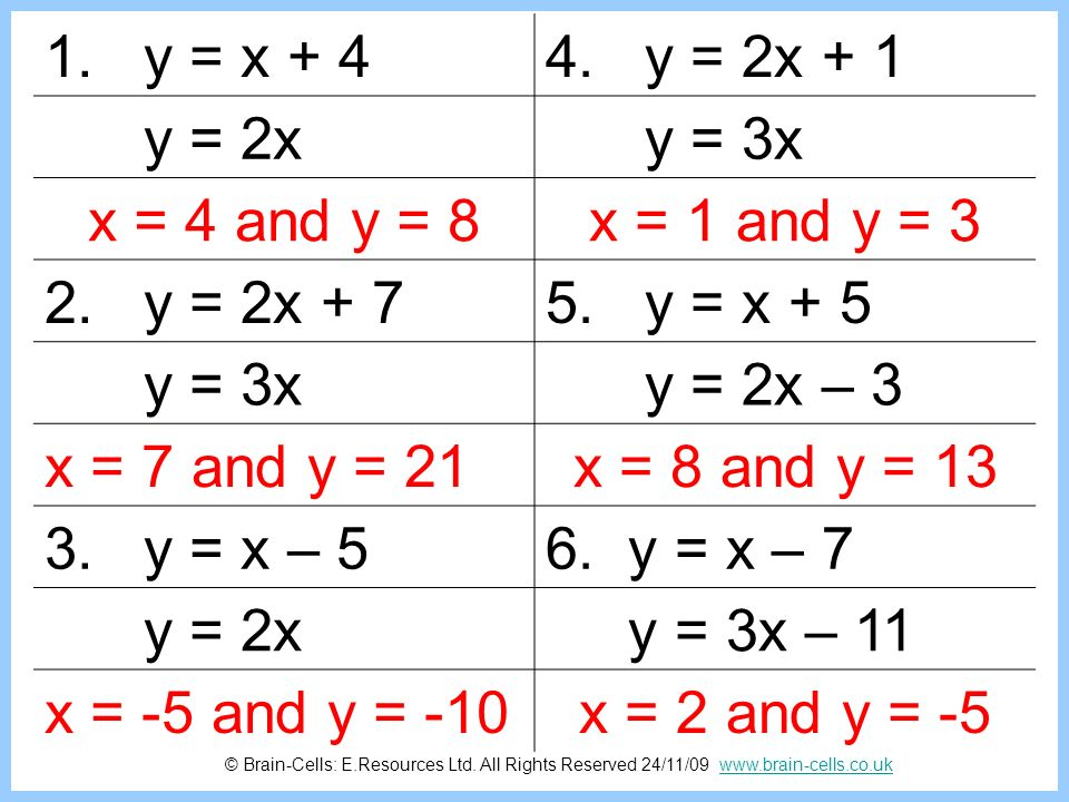 1. y = x + 44. y = 2x + 1 y = 2x y = 3x x = 4 and y = 8x = 1 and y = 3 2. y = 2x + 75. y = x + 5 y = 3x y = 2x – 3 x = 7 and y = 21x = 8 and y = 13 3.