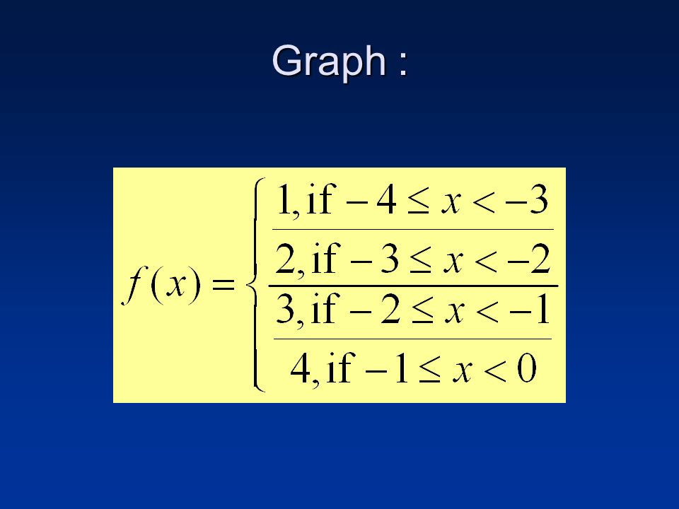 Graph :