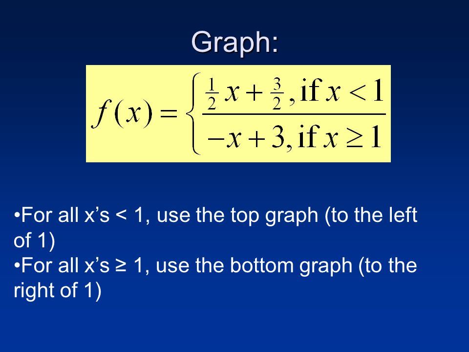 Graph: For all xs < 1, use the top graph (to the left of 1) For all xs 1, use the bottom graph (to the right of 1)
